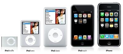 iPod Artenvielfalt